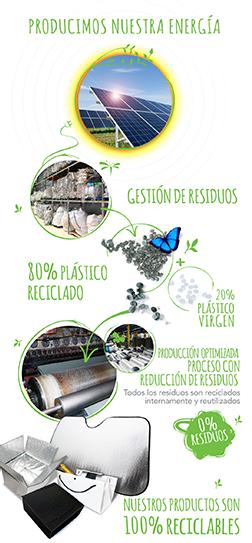 Parasol economia circular